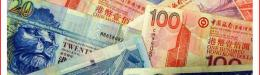 Hong Kong dollar stands strong in 2H14