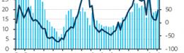HKMA\'s July statistics reveal mortgage loan approvals sliding down 8.8%