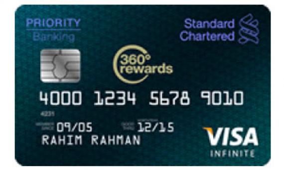 Hong kongs 10 most expensive credit cards hongkong business standard chartered priority banking credit card reheart Image collections